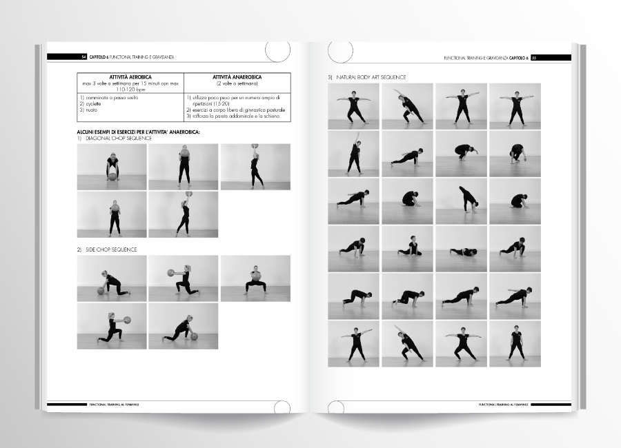 pagine interne functional training al femminile